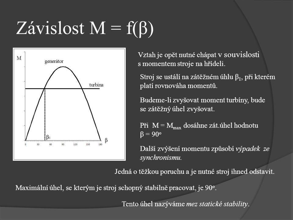 Závislost M = f(β) Vztah je opět nutné chápat v souvislosti s momentem stroje na hřídeli.