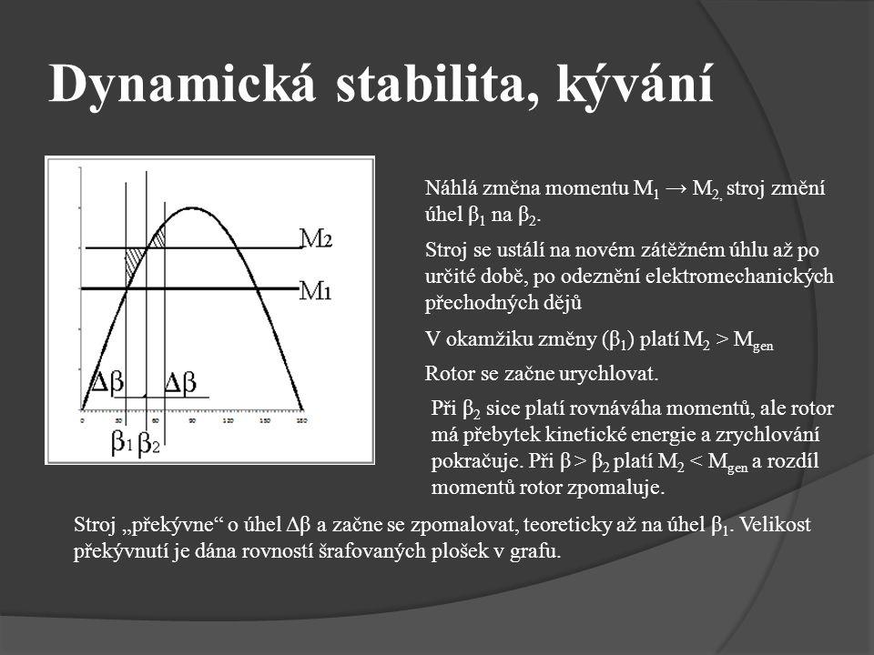 Dynamická stabilita, kývání