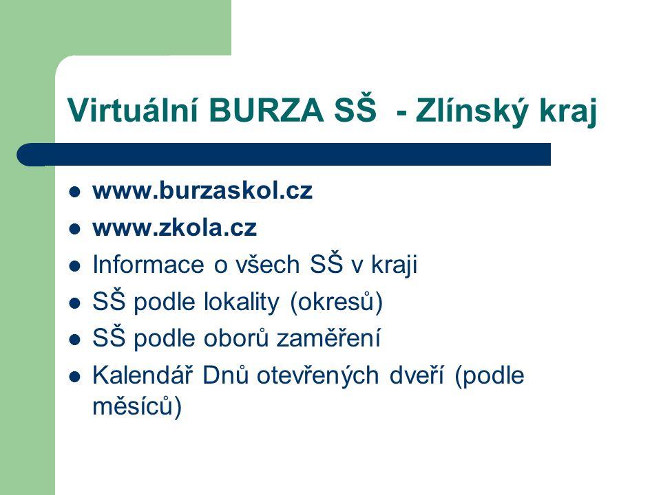 Virtuální BURZA SŠ - Zlínský kraj