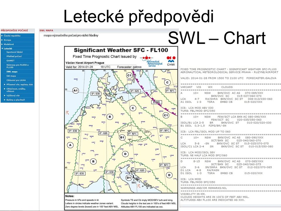 Letecké předpovědi SWL – Chart