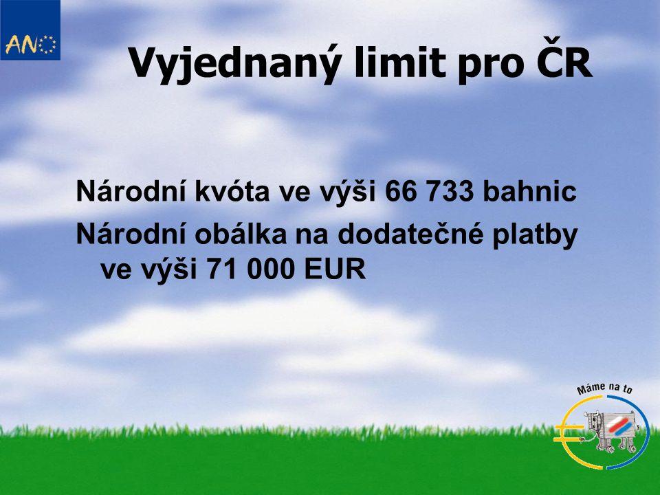 Vyjednaný limit pro ČR Národní kvóta ve výši 66 733 bahnic
