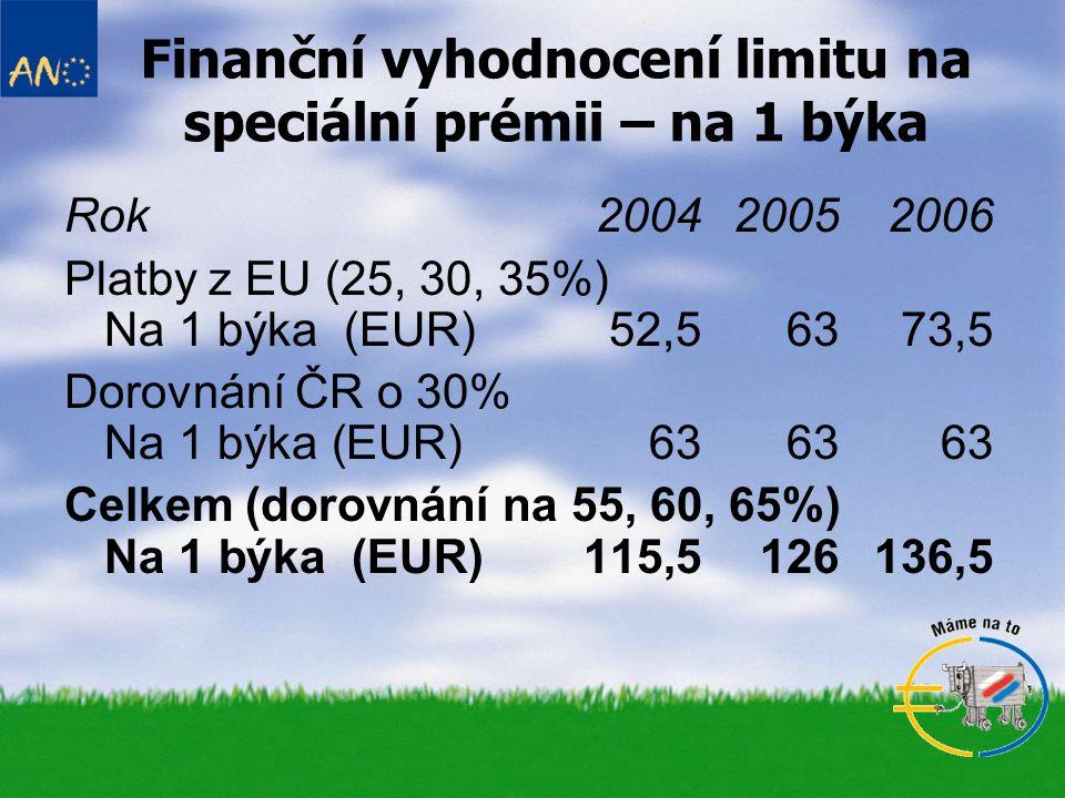 Finanční vyhodnocení limitu na speciální prémii – na 1 býka