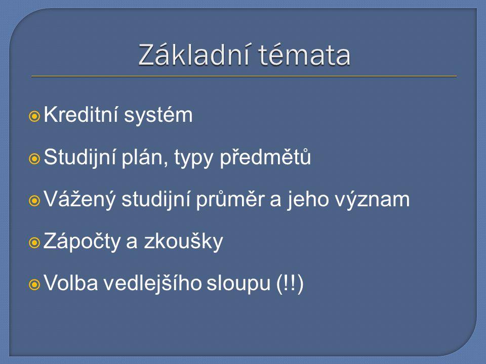 Základní témata Kreditní systém Studijní plán, typy předmětů