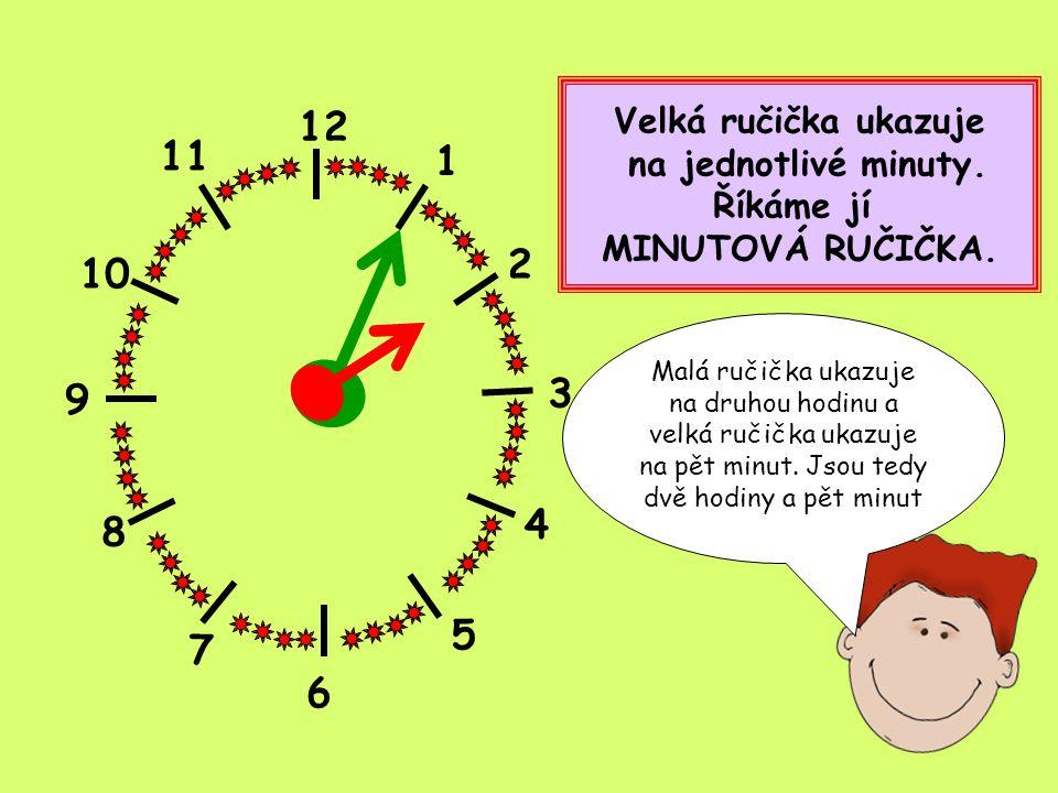12 11 1 2 10 3 9 4 8 5 7 6 Velká ručička ukazuje na jednotlivé minuty.