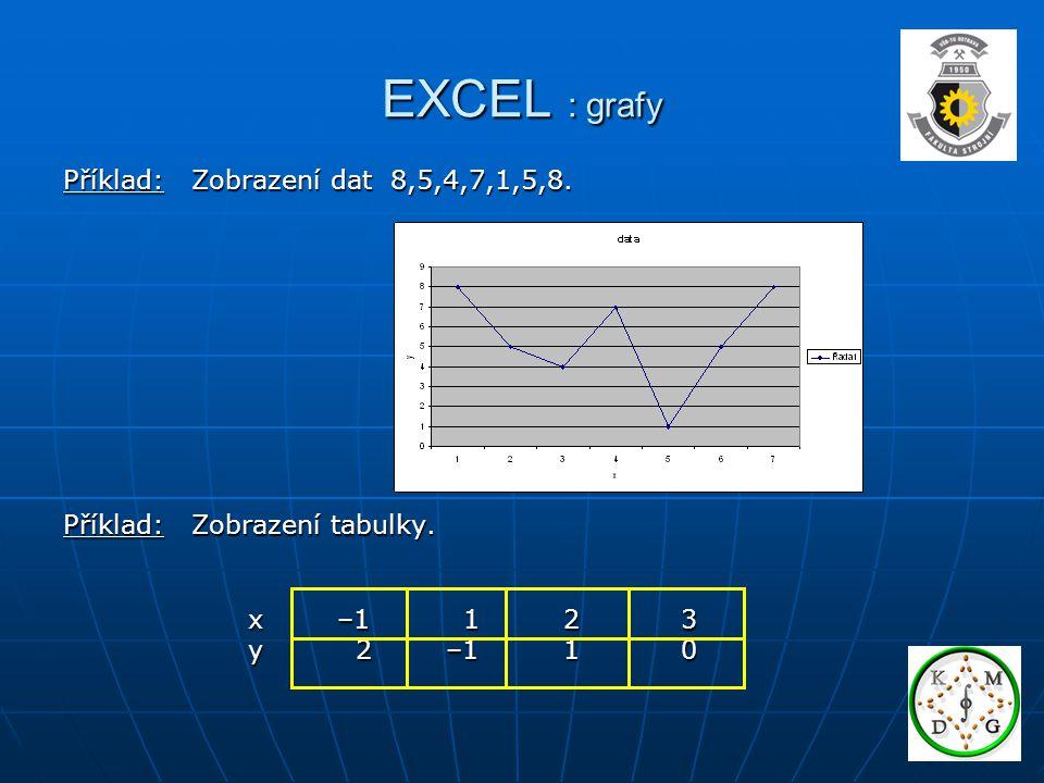 EXCEL : grafy Příklad: Zobrazení dat 8,5,4,7,1,5,8.