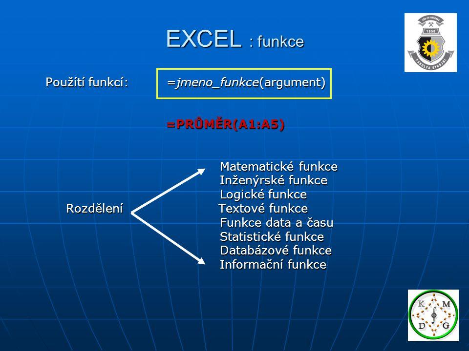 EXCEL : funkce Použítí funkcí: =jmeno_funkce(argument) =PRŮMĚR(A1:A5)