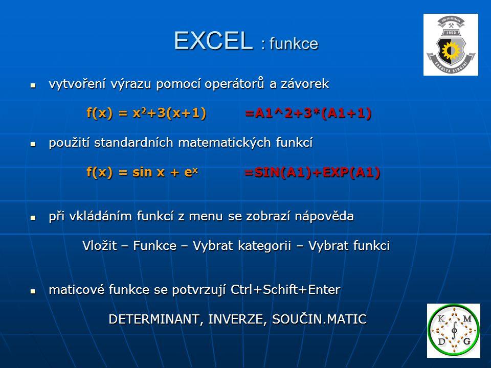 EXCEL : funkce vytvoření výrazu pomocí operátorů a závorek