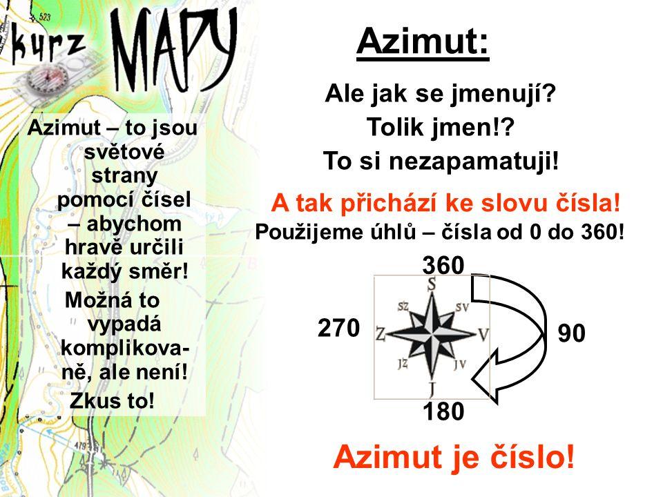 Azimut: Azimut je číslo! Ale jak se jmenují Tolik jmen!
