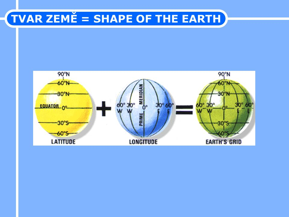TVAR ZEMĚ = SHAPE OF THE EARTH