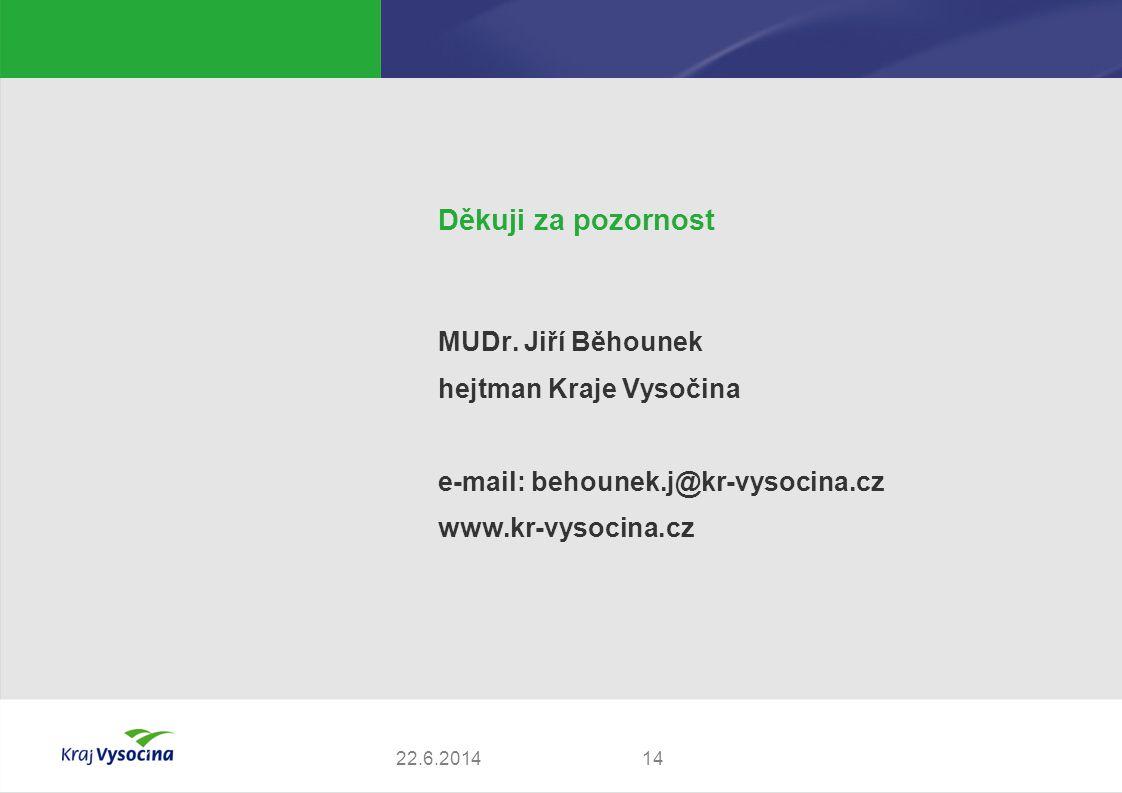 Děkuji za pozornost MUDr. Jiří Běhounek hejtman Kraje Vysočina