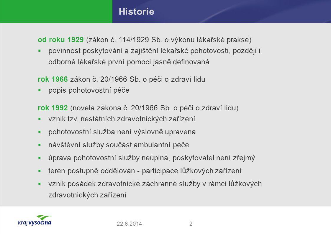 Historie od roku 1929 (zákon č. 114/1929 Sb. o výkonu lékařské prakse)