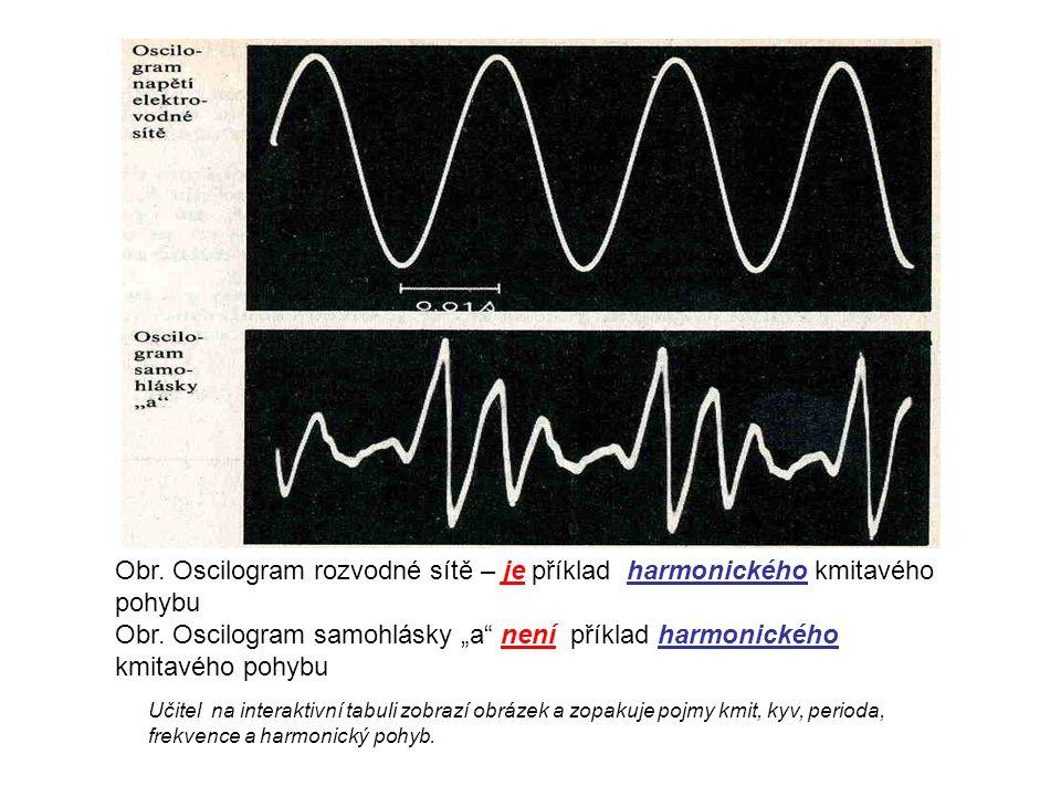Obr. Oscilogram rozvodné sítě – je příklad harmonického kmitavého pohybu