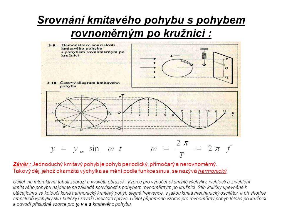 Srovnání kmitavého pohybu s pohybem rovnoměrným po kružnici :