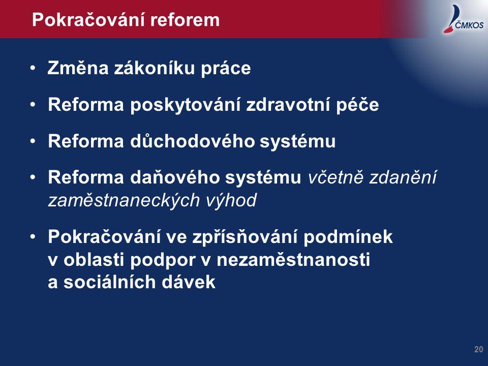 Pokračování reforem Změna zákoníku práce. Reforma poskytování zdravotní péče. Reforma důchodového systému.