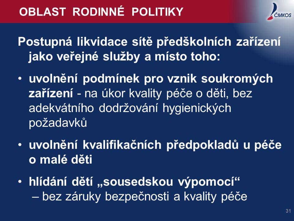 OBLAST RODINNÉ POLITIKY
