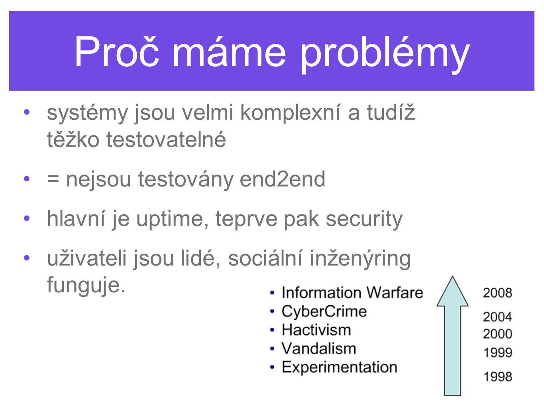 Proč máme problémy systémy jsou velmi komplexní a tudíž těžko testovatelné. = nejsou testovány end2end.