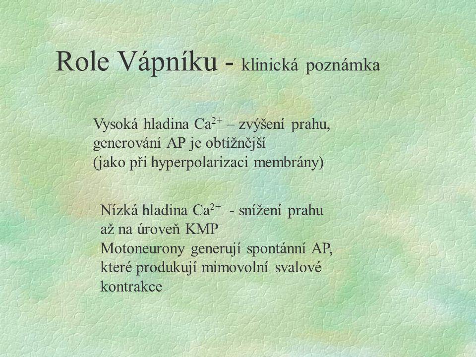 Role Vápníku - klinická poznámka