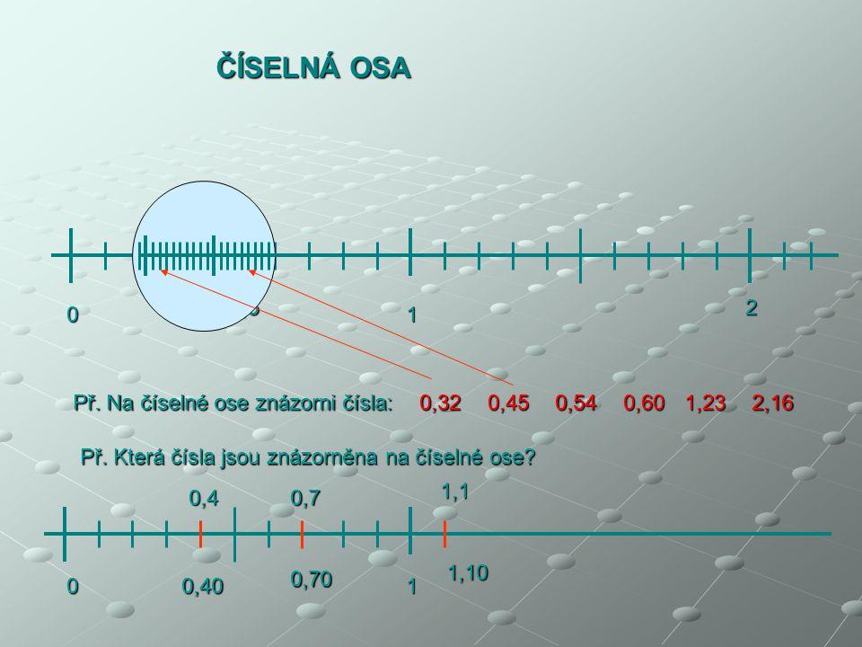 ČÍSELNÁ OSA 0,5 2 1 Př. Na číselné ose znázorni čísla: 0,32 0,45 0,54