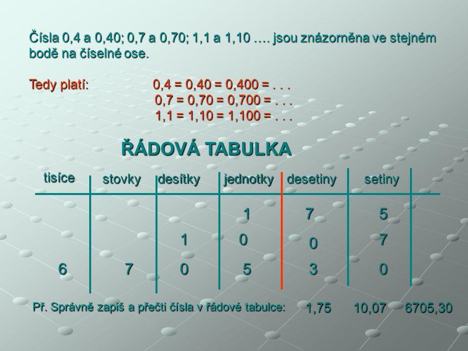 Čísla 0,4 a 0,40; 0,7 a 0,70; 1,1 a 1,10 …. jsou znázorněna ve stejném