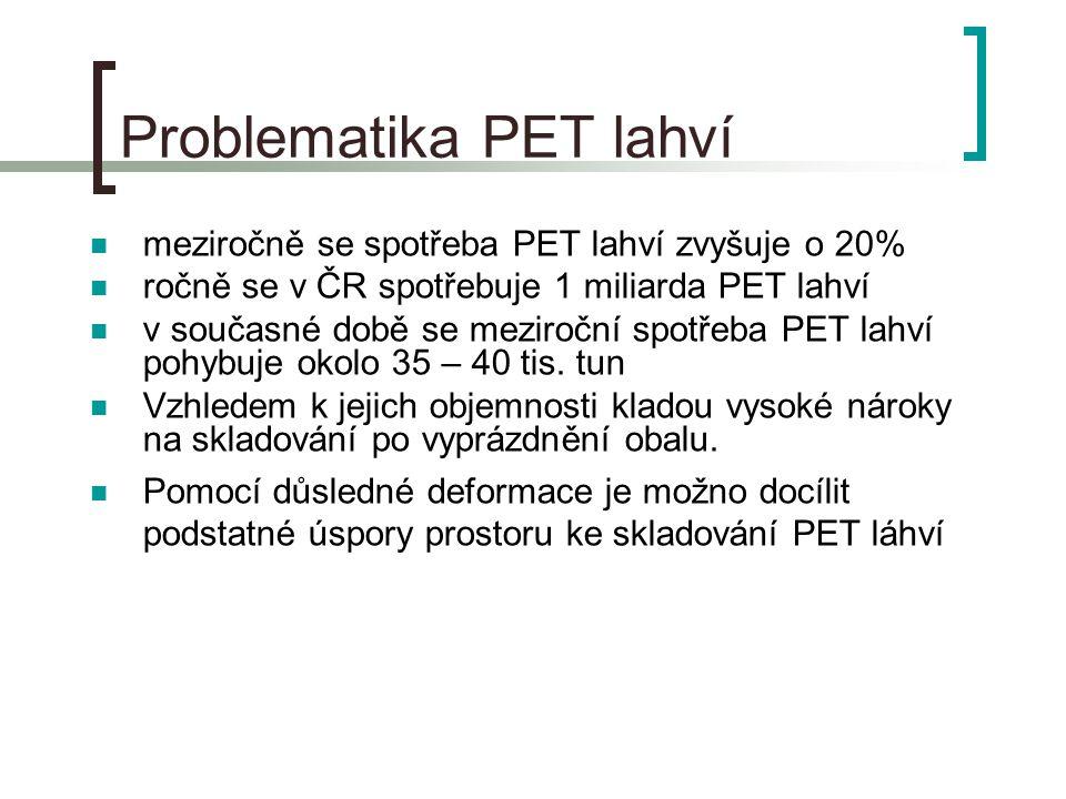 Problematika PET lahví