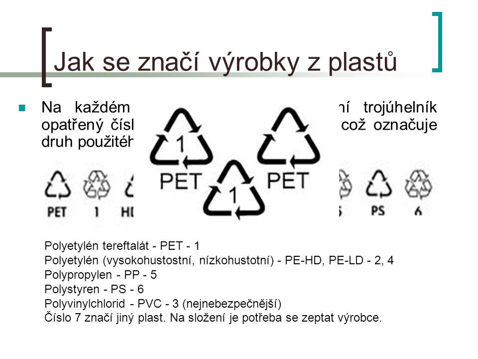 Jak se značí výrobky z plastů