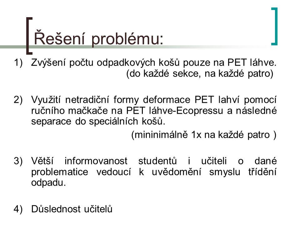 Řešení problému: 1) Zvýšení počtu odpadkových košů pouze na PET láhve. (do každé sekce, na každé patro)