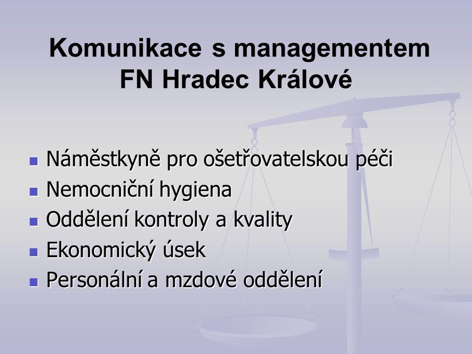 Komunikace s managementem FN Hradec Králové