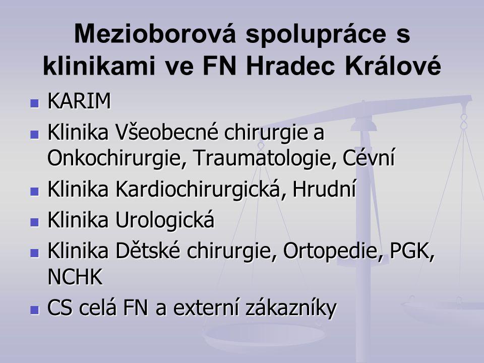 Mezioborová spolupráce s klinikami ve FN Hradec Králové