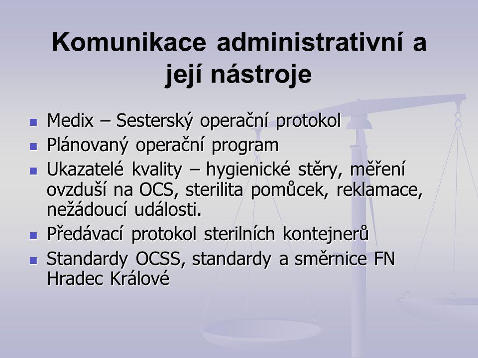 Komunikace administrativní a její nástroje