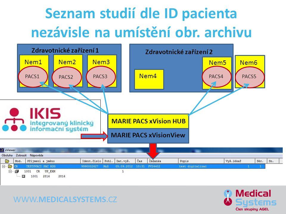 Seznam studií dle ID pacienta nezávisle na umístění obr. archivu