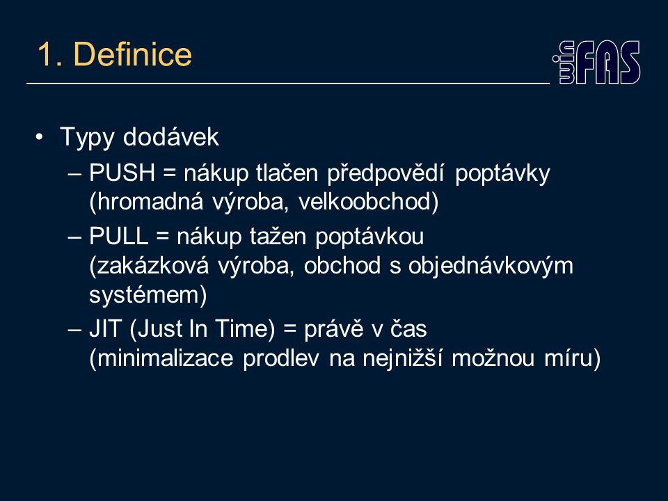 1. Definice Typy dodávek. PUSH = nákup tlačen předpovědí poptávky (hromadná výroba, velkoobchod)