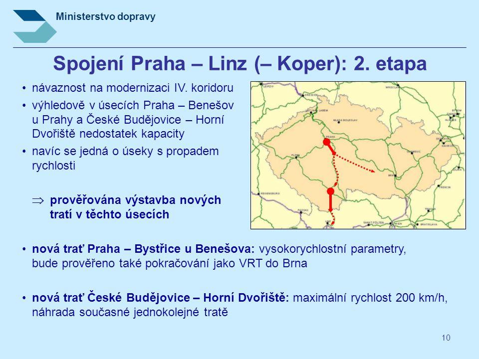 Spojení Praha – Linz (– Koper): 2. etapa