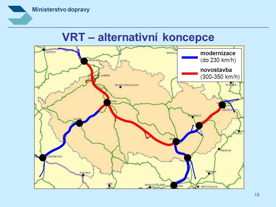 VRT – alternativní koncepce