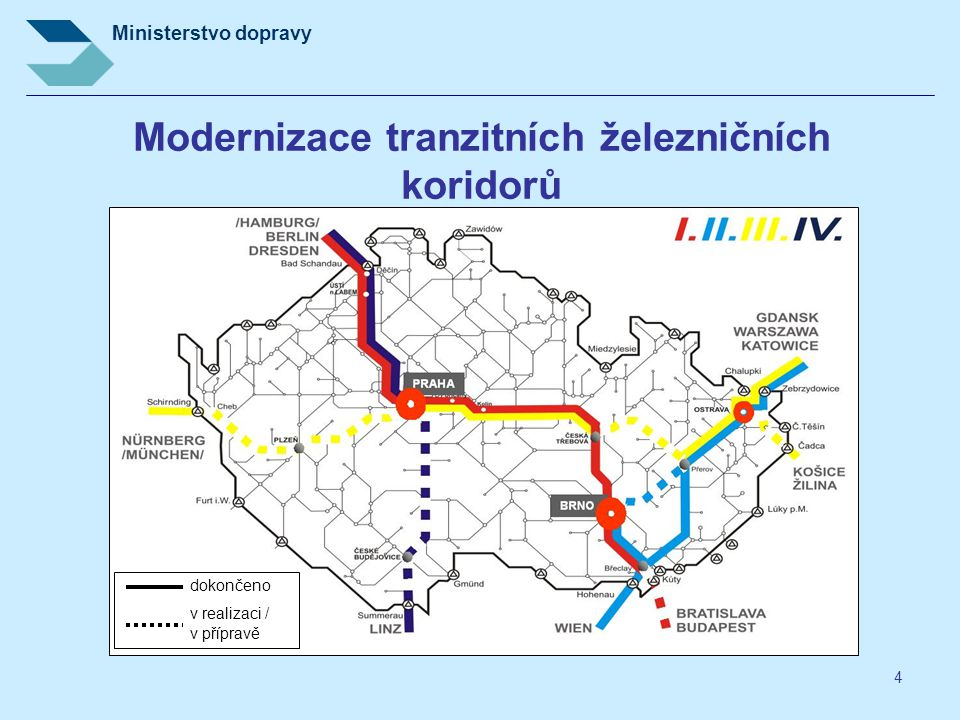Modernizace tranzitních železničních koridorů