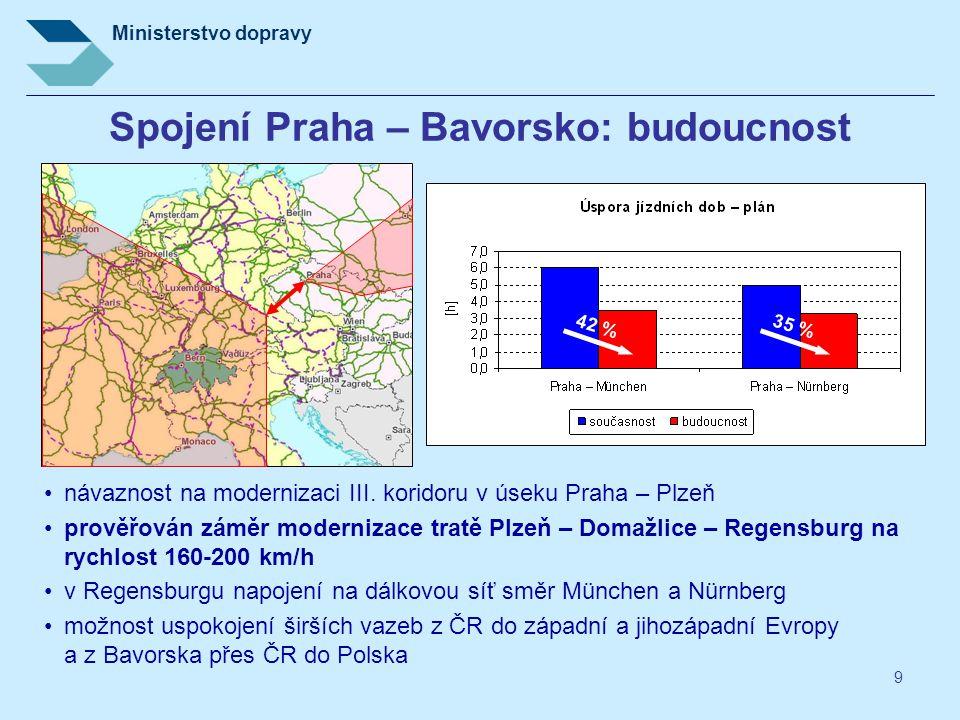 Spojení Praha – Bavorsko: budoucnost