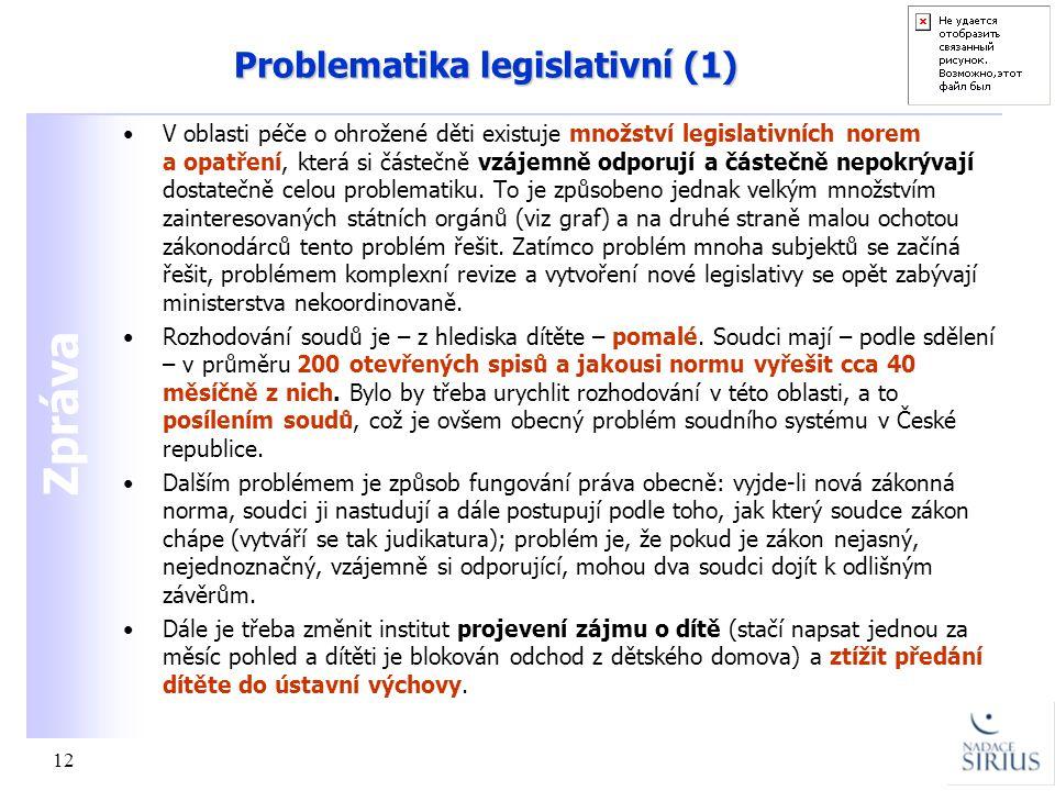 Problematika legislativní (1)