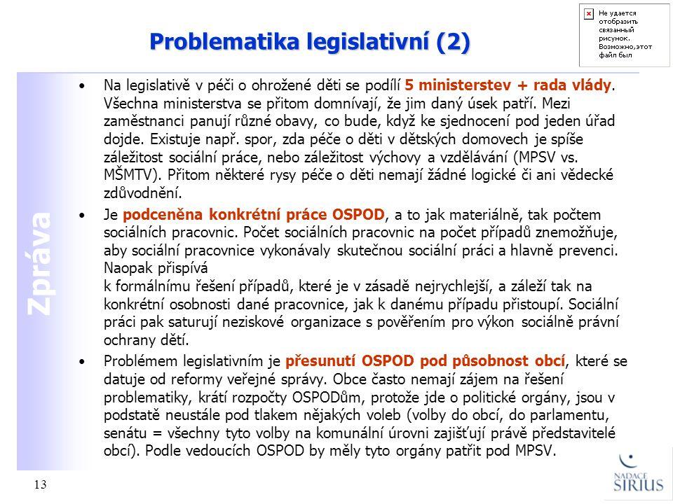 Problematika legislativní (2)