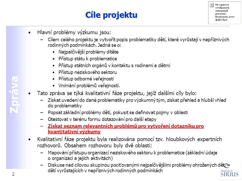 Cíle projektu Hlavní problémy výzkumu jsou: