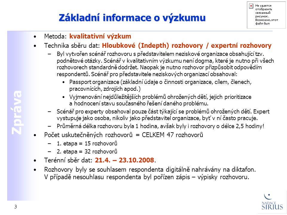 Základní informace o výzkumu