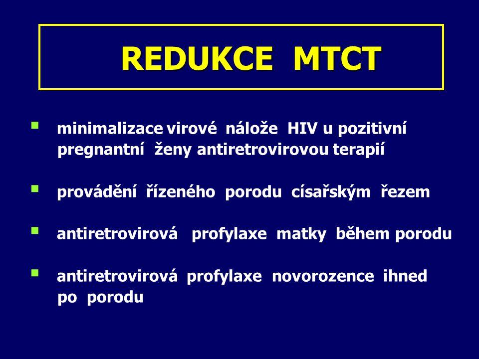 REDUKCE MTCT minimalizace virové nálože HIV u pozitivní