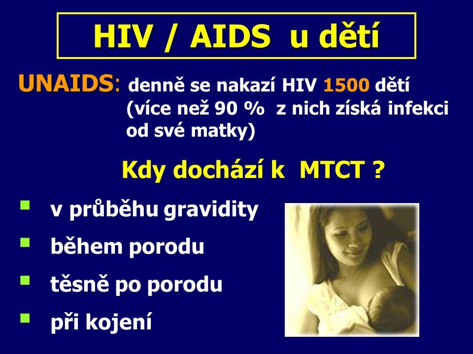HIV / AIDS u dětí UNAIDS: denně se nakazí HIV 1500 dětí