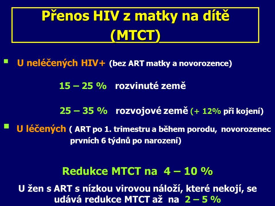 Přenos HIV z matky na dítě (MTCT)