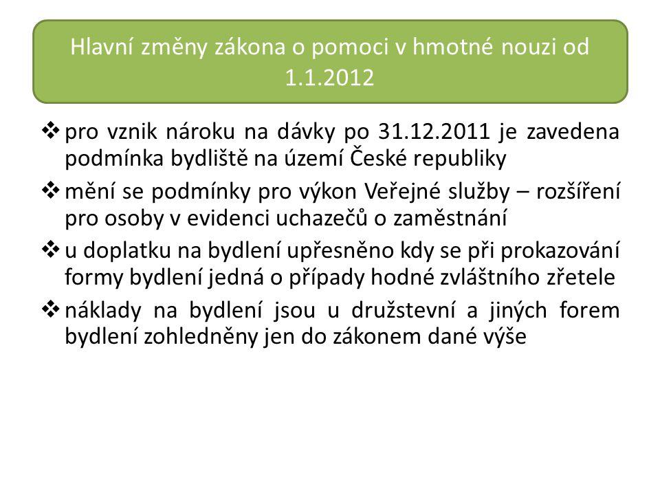 Hlavní změny zákona o pomoci v hmotné nouzi od 1.1.2012