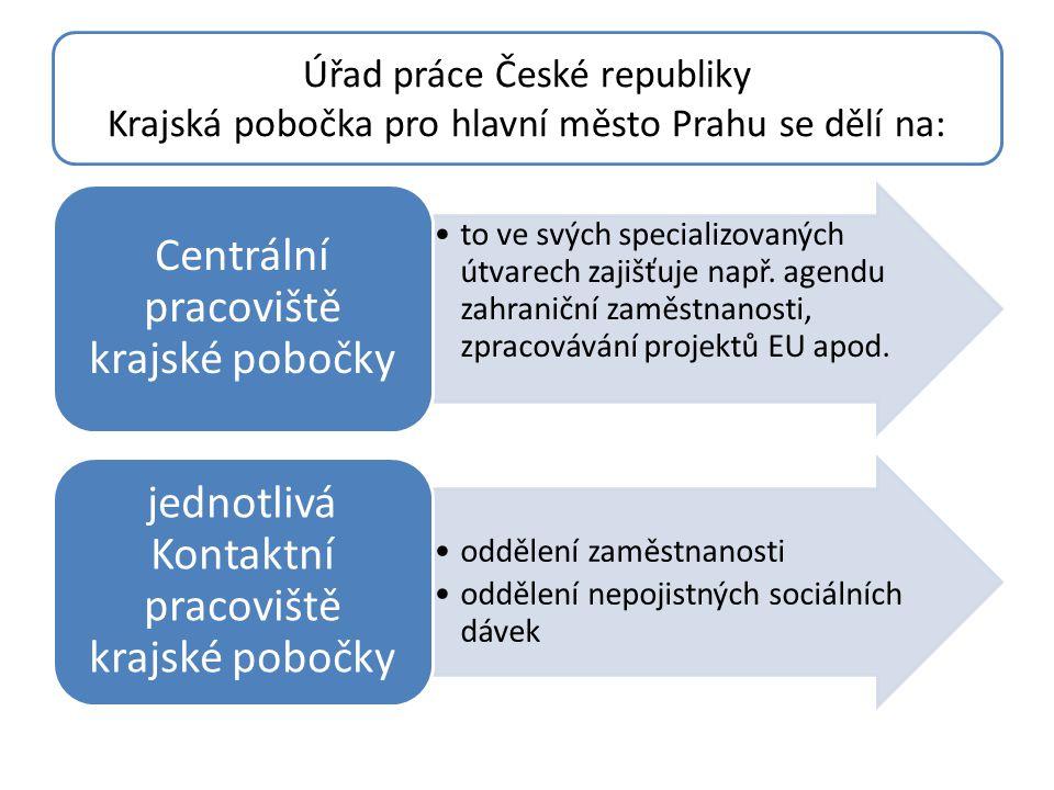 Úřad práce České republiky Krajská pobočka pro hlavní město Prahu se dělí na: