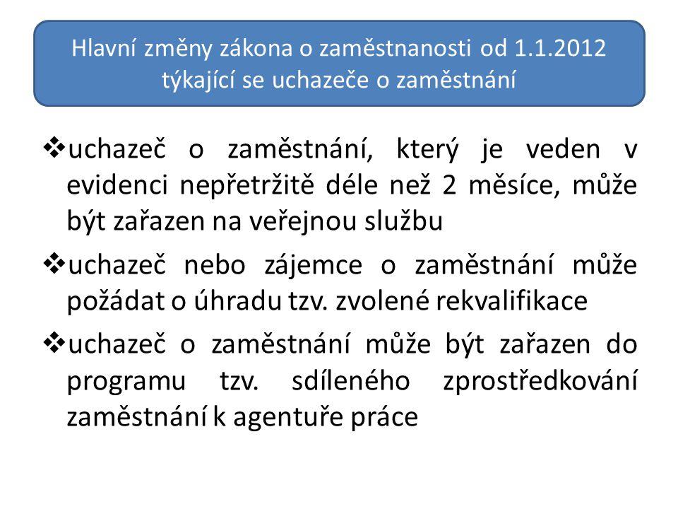 Hlavní změny zákona o zaměstnanosti od 1. 1