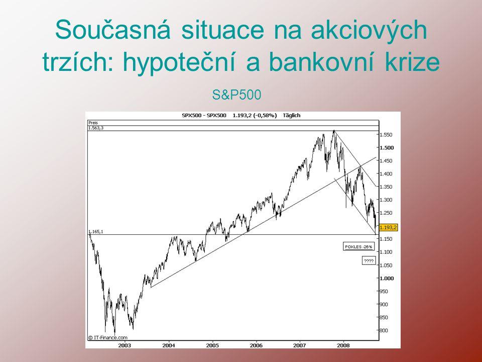 Současná situace na akciových trzích: hypoteční a bankovní krize