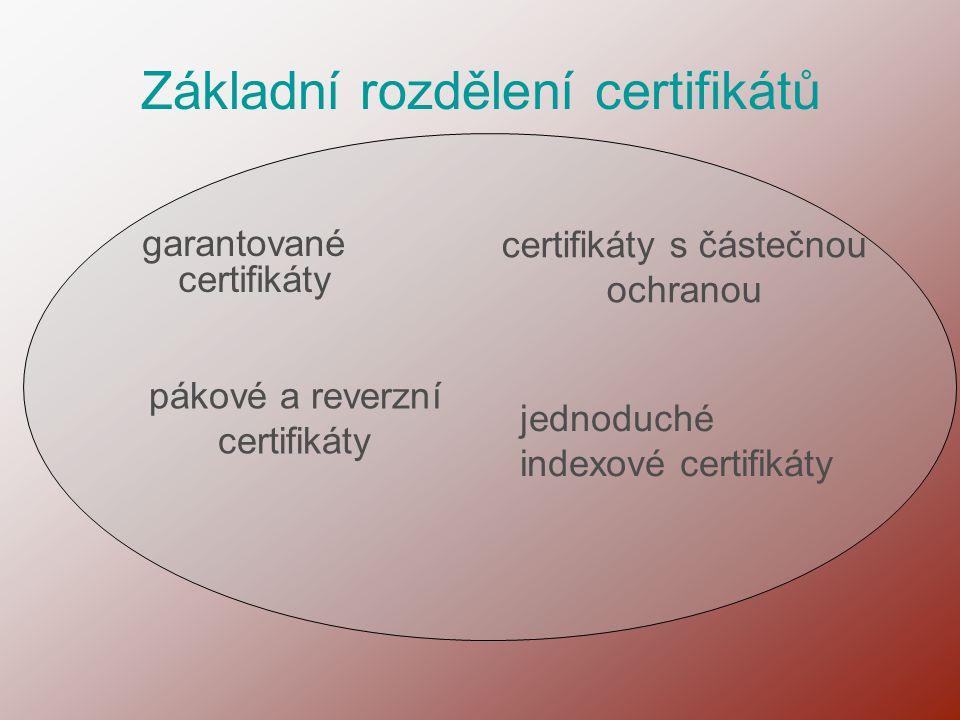Základní rozdělení certifikátů