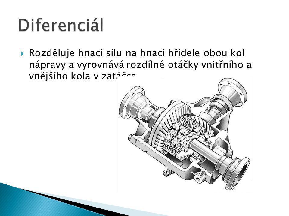 Diferenciál Rozděluje hnací sílu na hnací hřídele obou kol nápravy a vyrovnává rozdílné otáčky vnitřního a vnějšího kola v zatáčce.