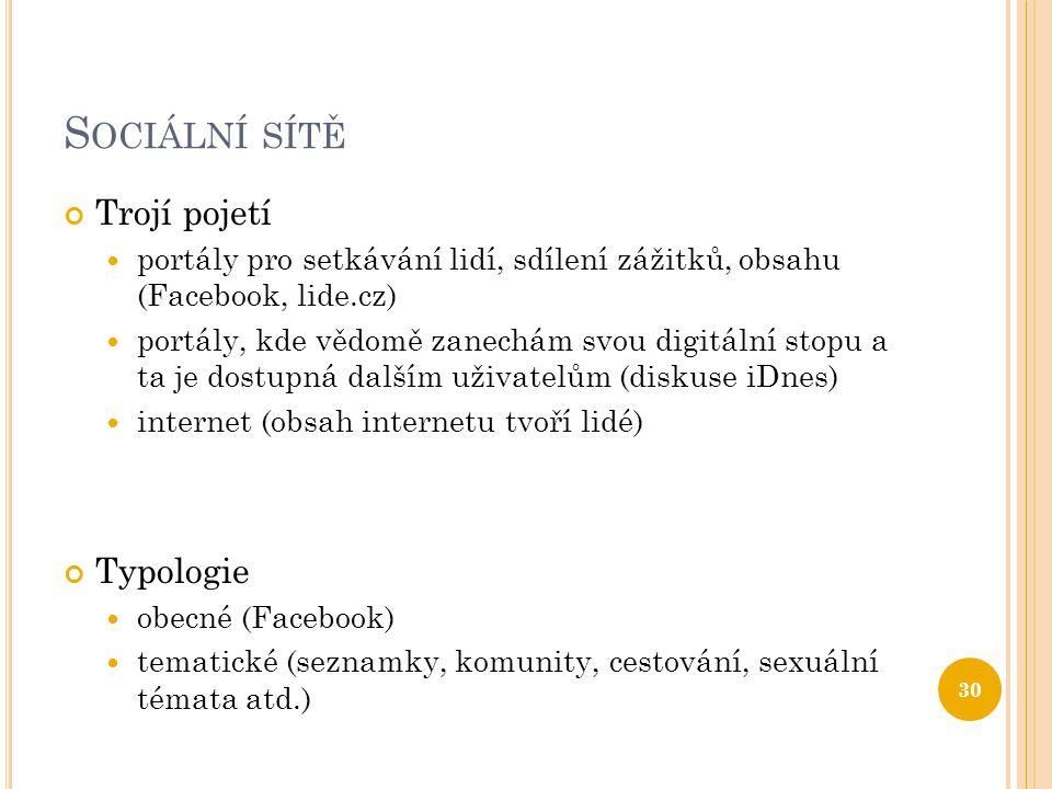 Sociální sítě Trojí pojetí Typologie
