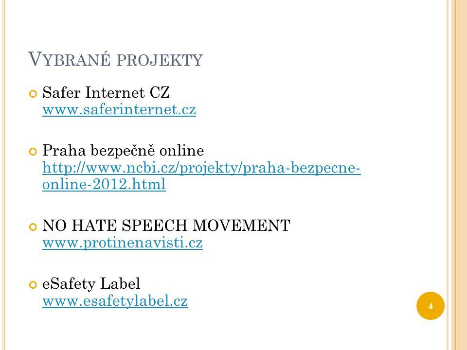 Vybrané projekty Safer Internet CZ www.saferinternet.cz